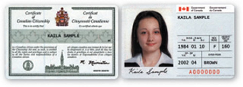 Permanent Resident Card Vs Naturalized Citizen