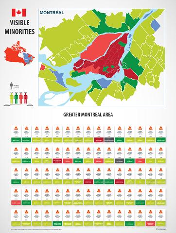 Montreal Visible Minorities