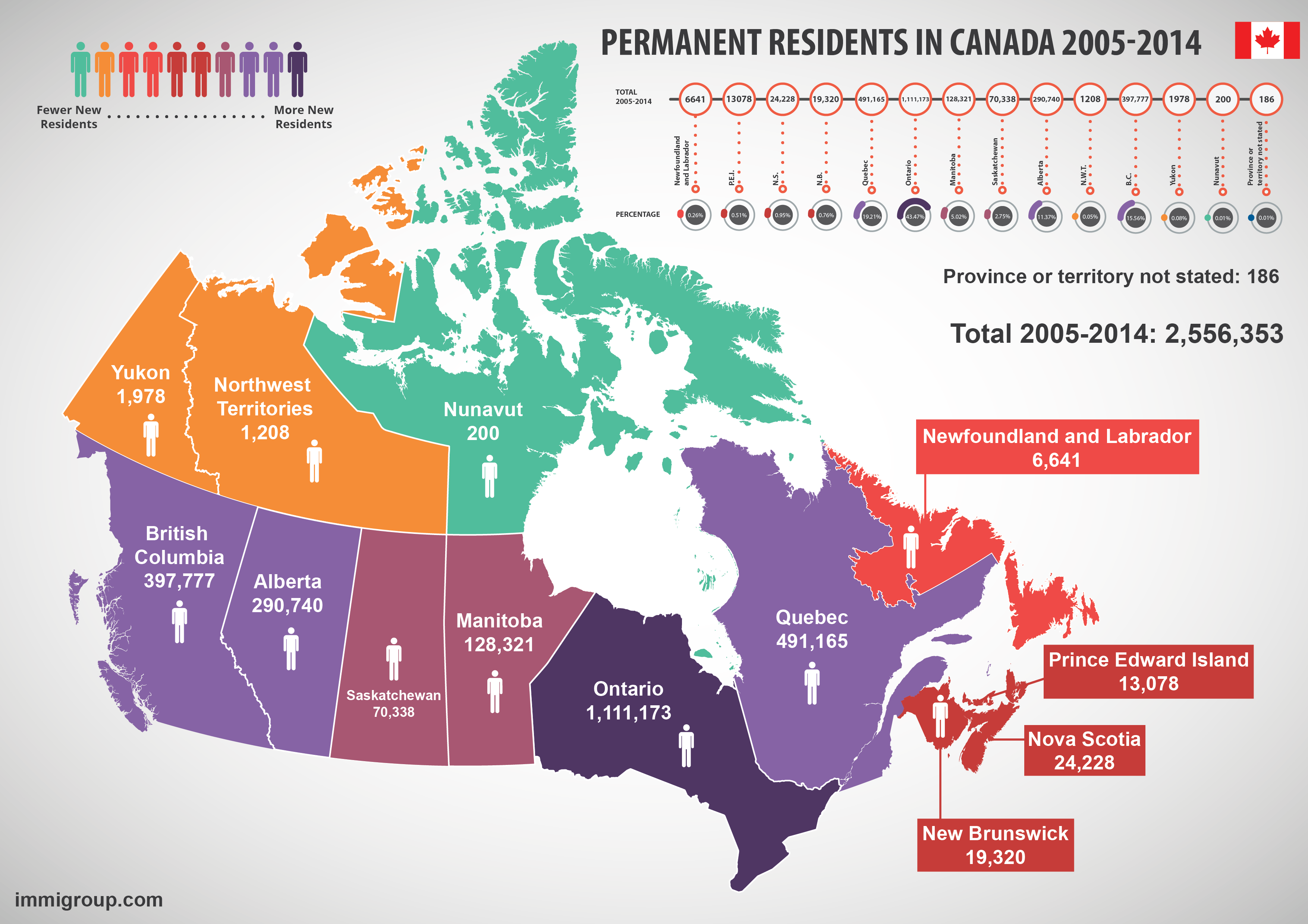 Canada Immigration by Province Immigroup We Are Immigration Law – Map of Provinces of Canada