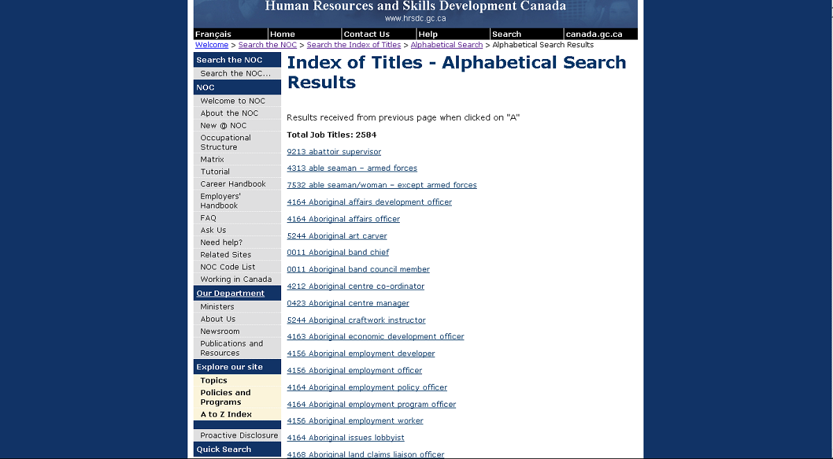 Index of Titles: A