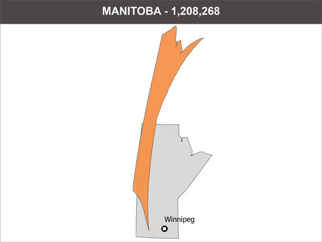 Population of Manitoba, Skewed