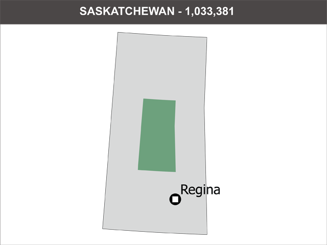 Population of Saskatchewan