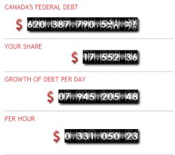 Canada's Debt Clock by http://www.debtclock.ca/