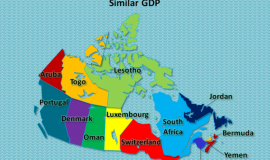 Provinces by GDP