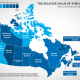 Cost of Living in Canada by Province