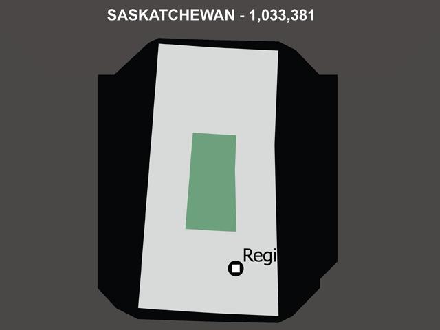 Population of Saskatchewan