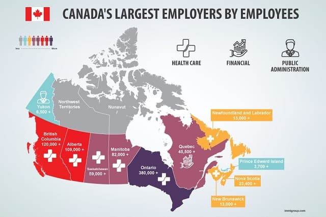 Canada's Largest Employers by Province